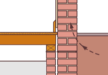 damp proof course - bridged